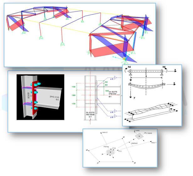Curso de conceptos de diseño y cálculo de estructuras